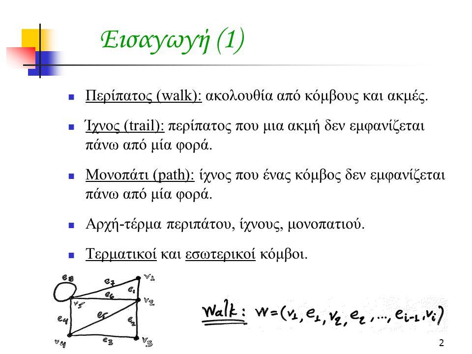 Εισαγωγή (1) Περίπατος (walk): ακολουθία από κόμβους και ακμές.