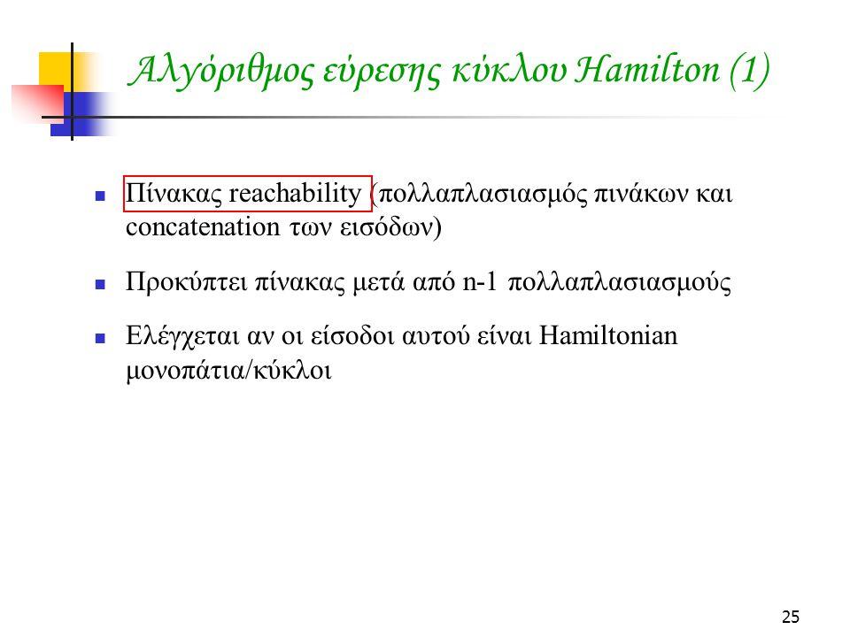 Αλγόριθμος εύρεσης κύκλου Hamilton (1)