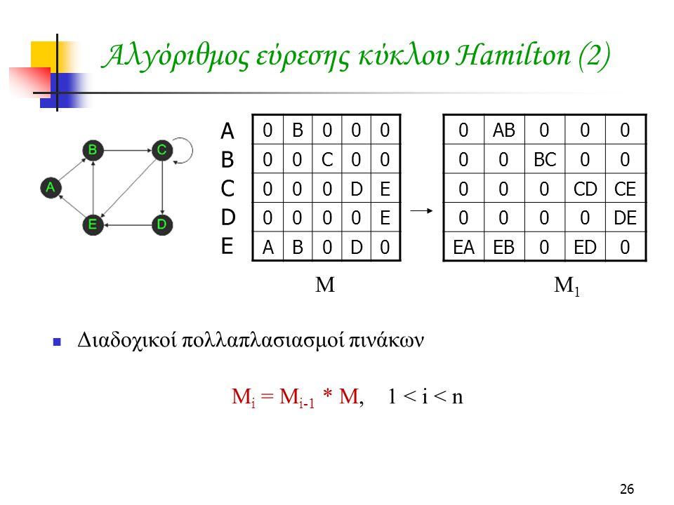 Αλγόριθμος εύρεσης κύκλου Hamilton (2)