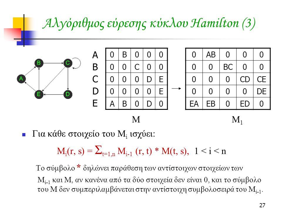 Αλγόριθμος εύρεσης κύκλου Hamilton (3)