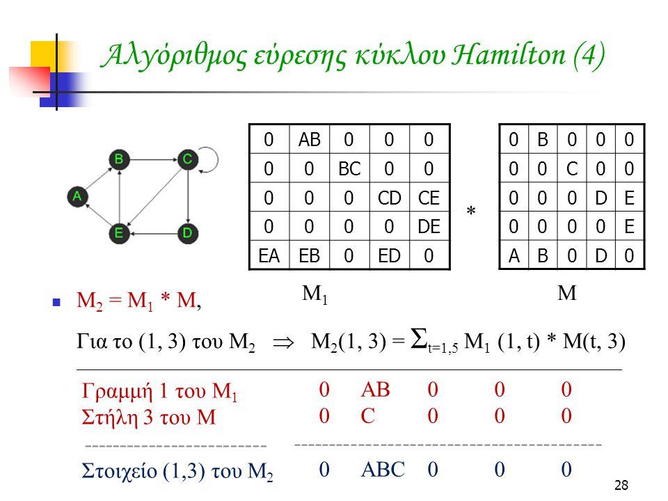 Αλγόριθμος εύρεσης κύκλου Hamilton (4)