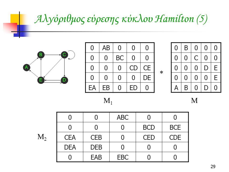 Αλγόριθμος εύρεσης κύκλου Hamilton (5)