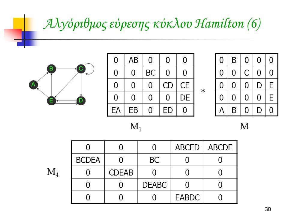 Αλγόριθμος εύρεσης κύκλου Hamilton (6)