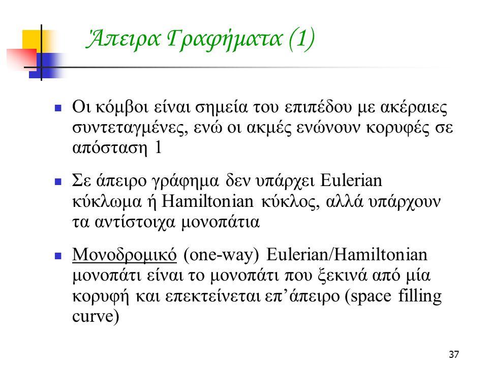Άπειρα Γραφήματα (1) Οι κόμβοι είναι σημεία του επιπέδου με ακέραιες συντεταγμένες, ενώ οι ακμές ενώνουν κορυφές σε απόσταση 1.