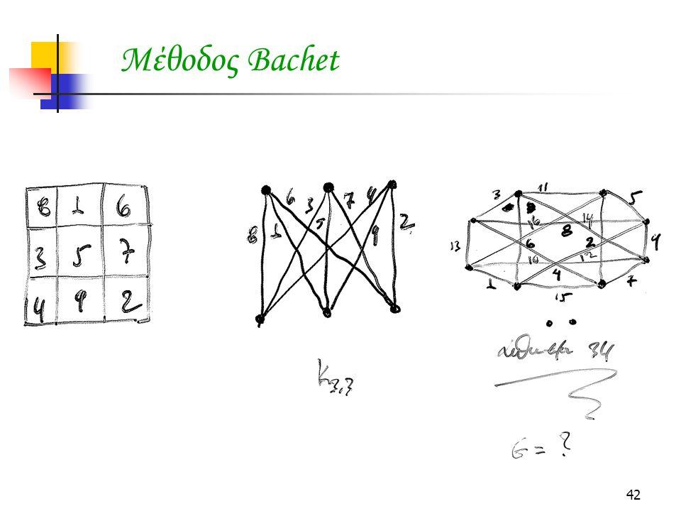 Μέθοδος Bachet