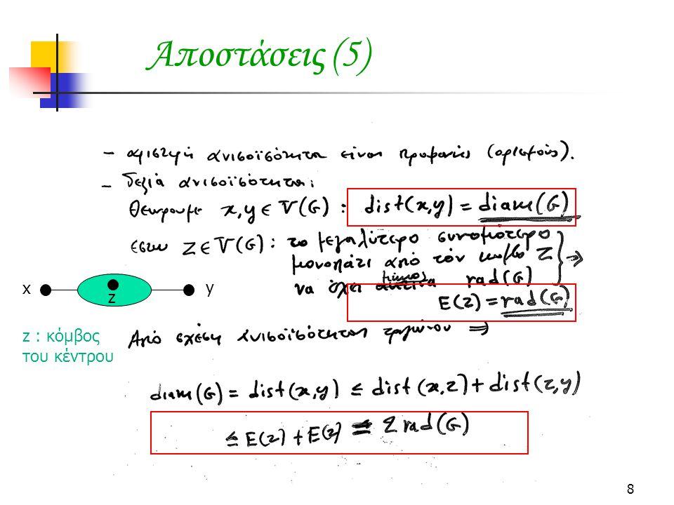 Αποστάσεις (5) x y z z : κόμβος του κέντρου