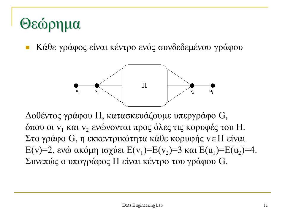 Θεώρημα Κάθε γράφος είναι κέντρο ενός συνδεδεμένου γράφου