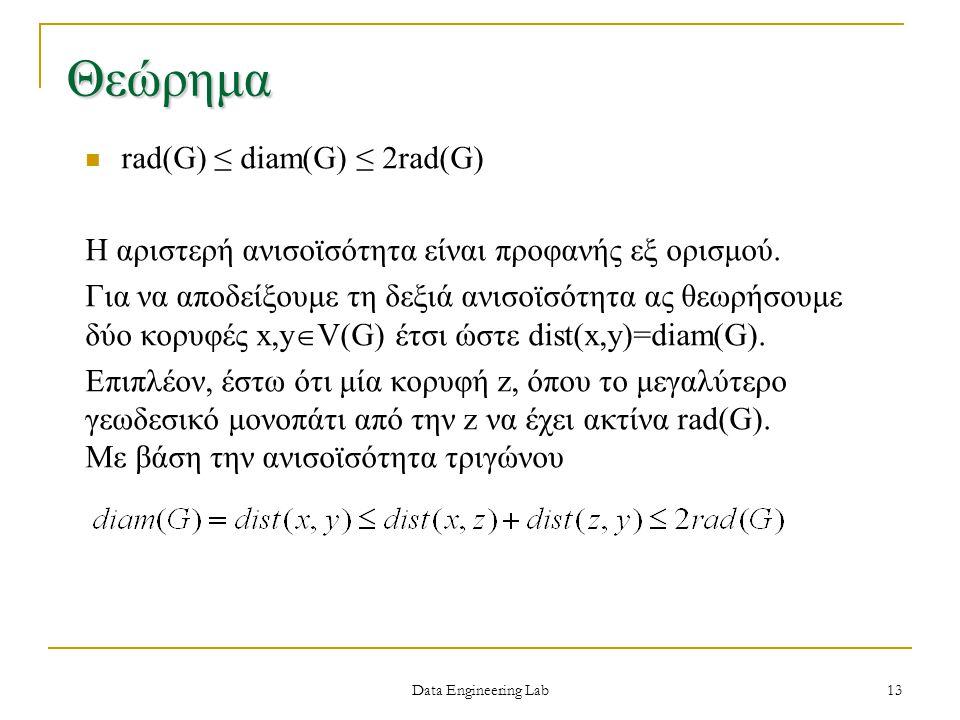 Θεώρημα rad(G) ≤ diam(G) ≤ 2rad(G)