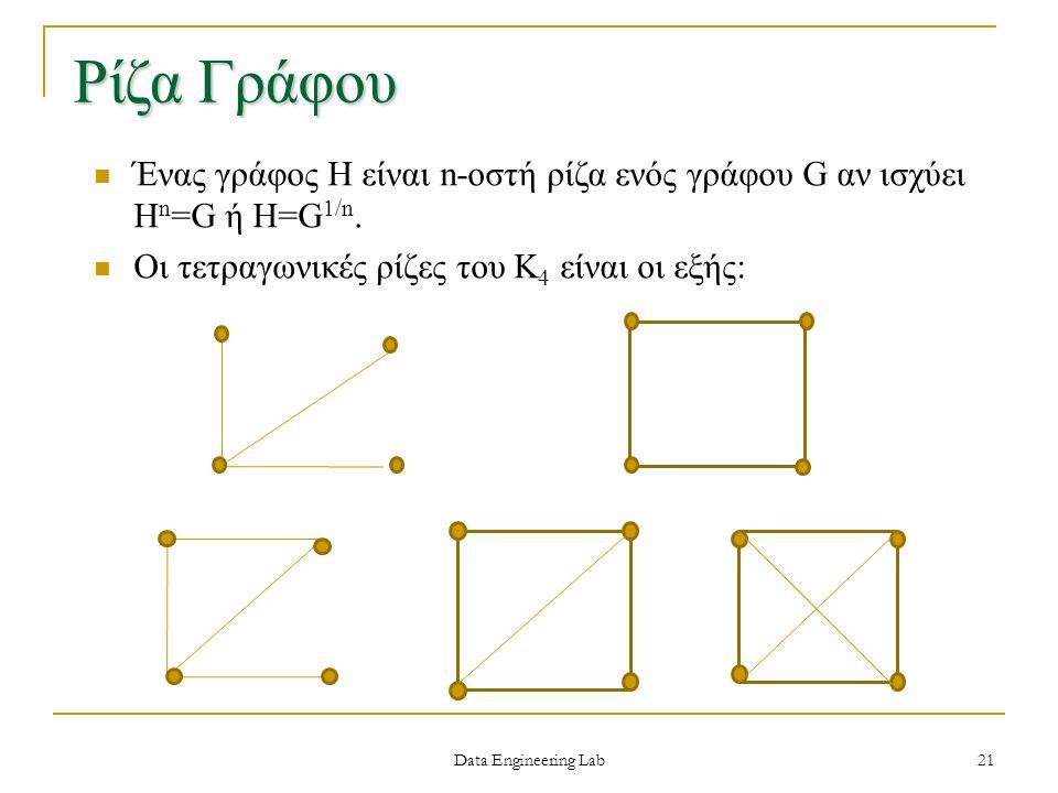 Ρίζα Γράφου Ένας γράφος Η είναι n-οστή ρίζα ενός γράφου G αν ισχύει Hn=G ή Η=G1/n. Οι τετραγωνικές ρίζες του Κ4 είναι οι εξής: