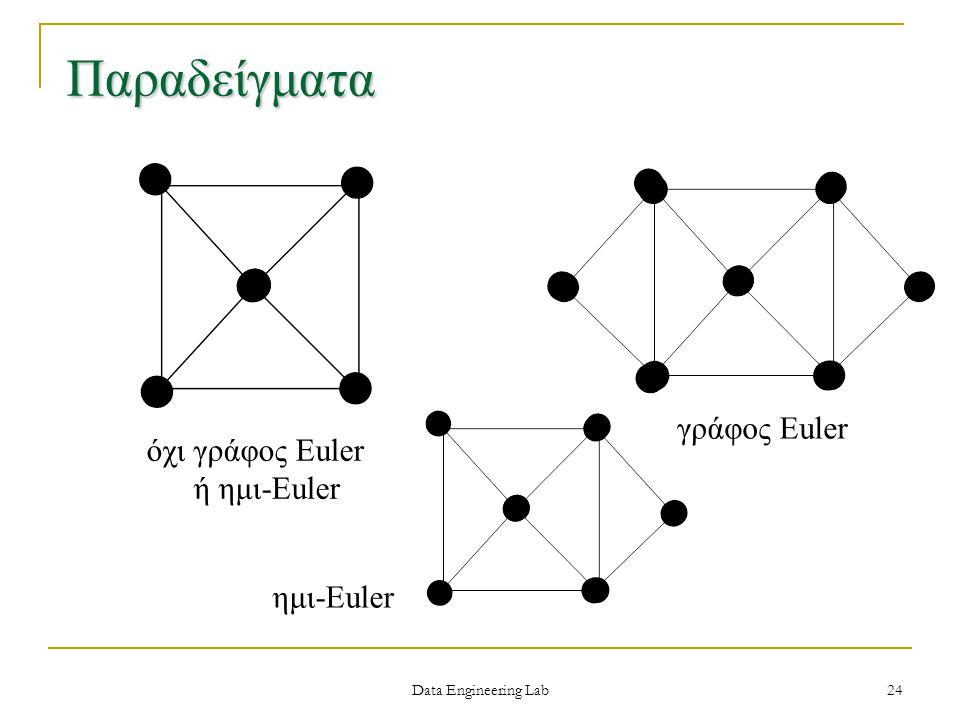 όχι γράφος Euler ή ημι-Euler