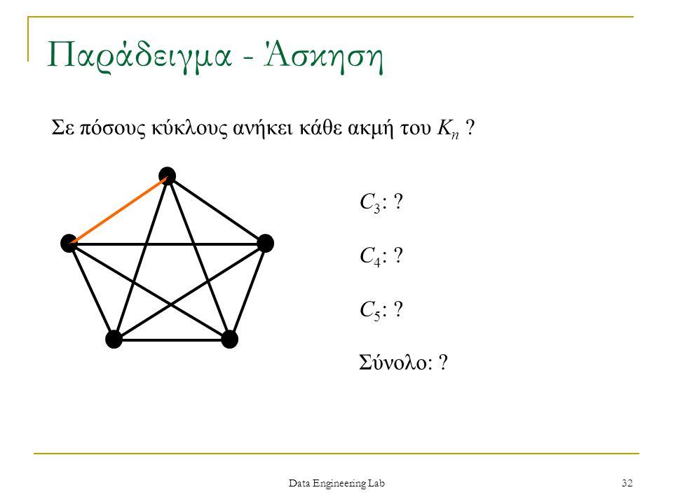 Παράδειγμα - Άσκηση Σε πόσους κύκλους ανήκει κάθε ακμή του Kn C3: