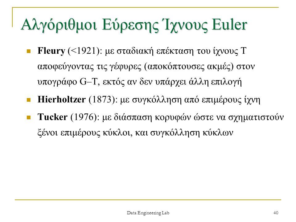 Αλγόριθμοι Εύρεσης Ίχνους Euler