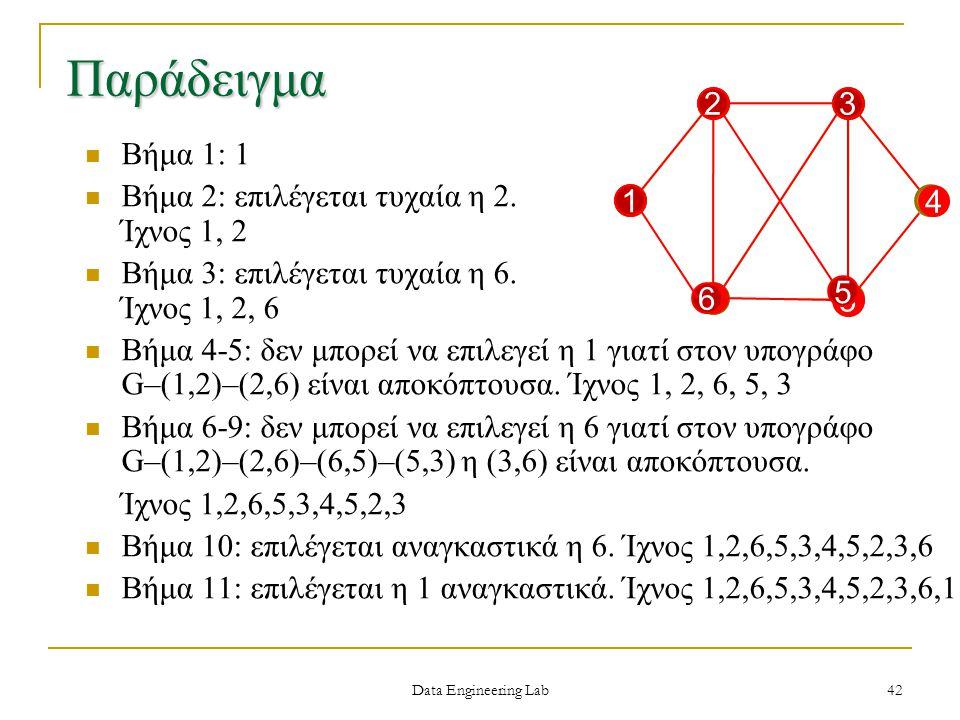 Παράδειγμα 2. 2. 2. 3. 3. 3. Βήμα 1: 1. Βήμα 2: επιλέγεται τυχαία η 2. Ίχνος 1, 2. Βήμα 3: επιλέγεται τυχαία η 6. Ίχνος 1, 2, 6.