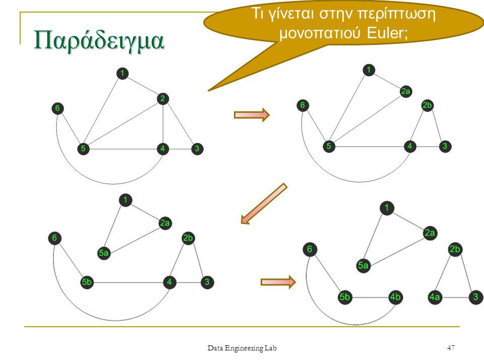 Τι γίνεται στην περίπτωση μονοπατιού Euler;