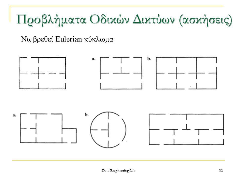 Να βρεθεί Eulerian κύκλωμα