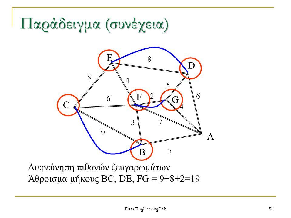 Διερεύνηση πιθανών ζευγαρωμάτων Άθροισμα μήκους BC, DE, FG = 9+8+2=19