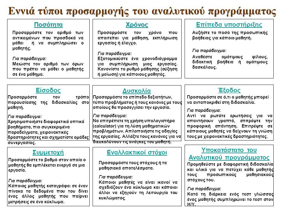 Εννιά τύποι προσαρμογής του αναλυτικού προγράμματος