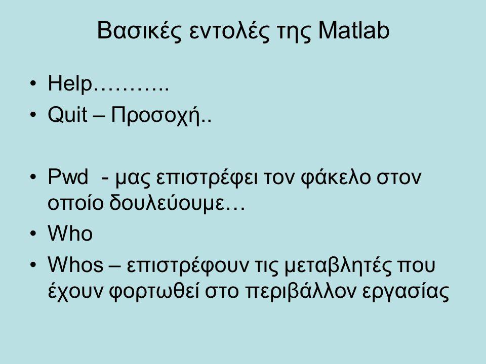 Βασικές εντολές της Matlab