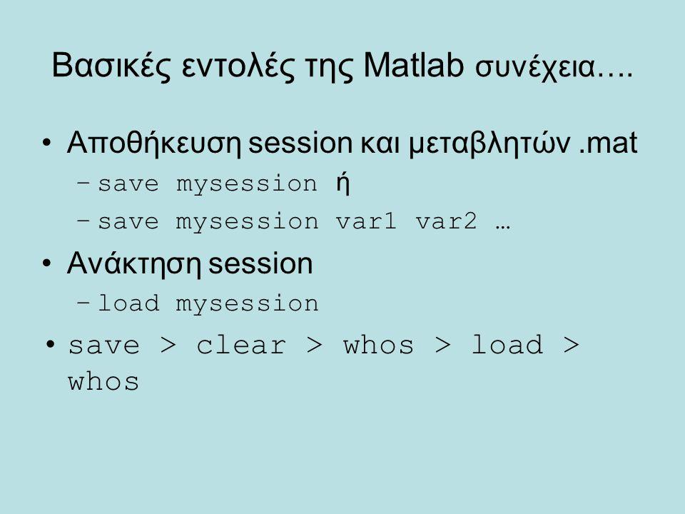 Βασικές εντολές της Matlab συνέχεια….