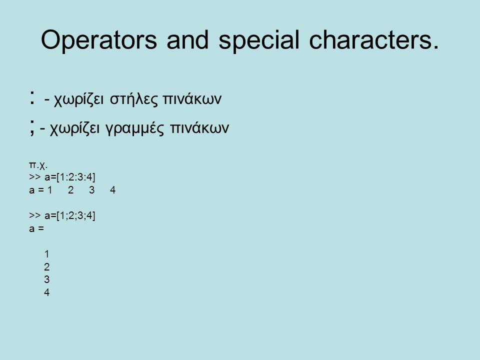 Operators and special characters.