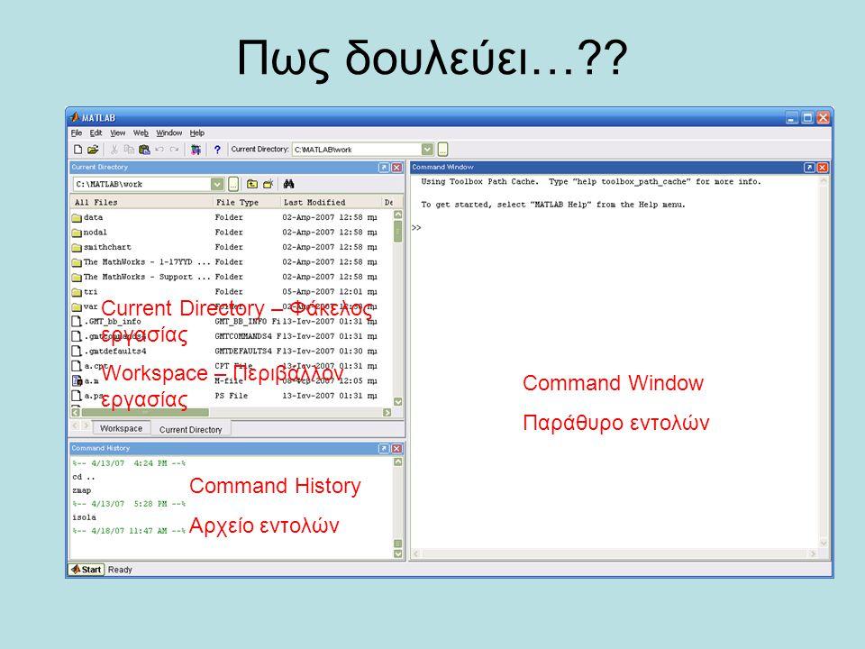 Πως δουλεύει… Current Directory – Φάκελος εργασίας