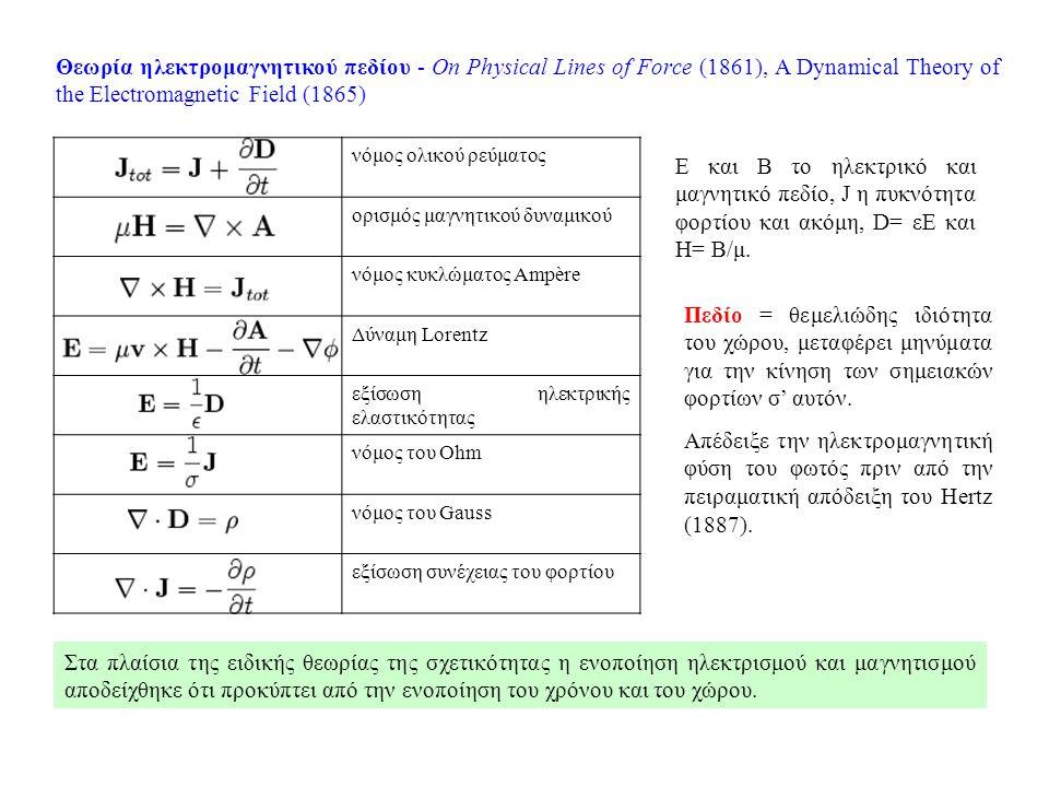 Θεωρία ηλεκτρομαγνητικού πεδίου - On Physical Lines of Force (1861), A Dynamical Theory of the Electromagnetic Field (1865)