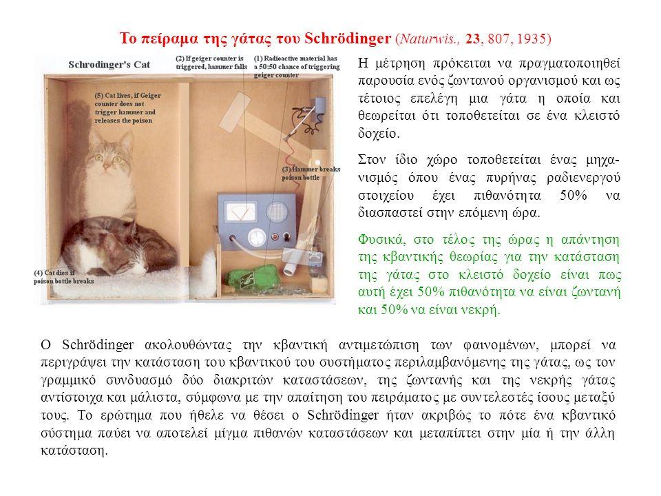 Το πείραμα της γάτας του Schrödinger (Naturwis., 23, 807, 1935)