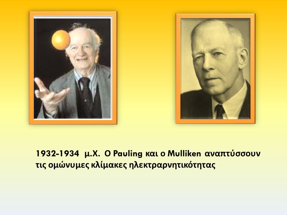 1932-1934 μ.Χ. Ο Pauling και ο Mulliken αναπτύσσουν τις ομώνυμες κλίμακες ηλεκτραρνητικότητας