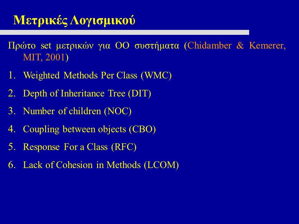 Μετρικές Λογισμικού Πρώτο set μετρικών για ΟΟ συστήματα (Chidamber & Kemerer, MIT, 2001) Weighted Methods Per Class (WMC)