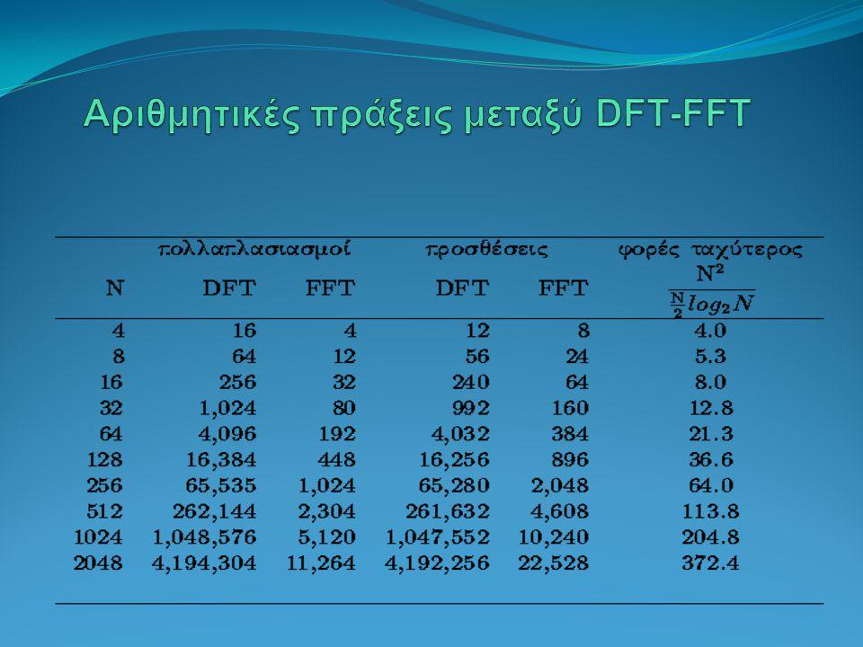 Αριθμητικές πράξεις μεταξύ DFT-FFT