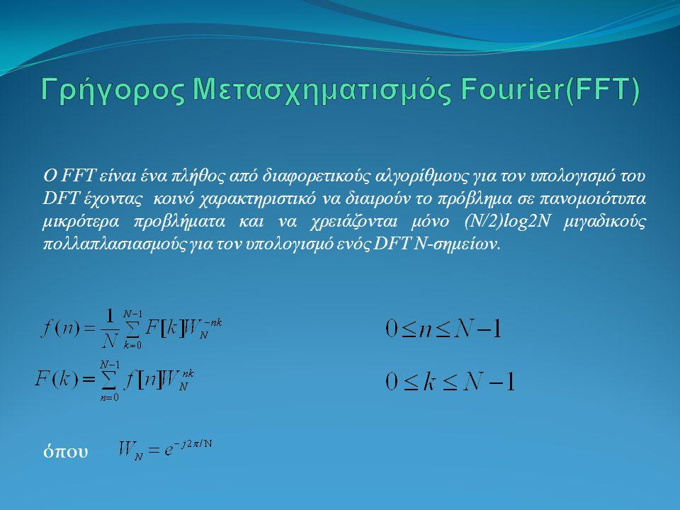 Γρήγορος Μετασχηματισμός Fourier(FFT)