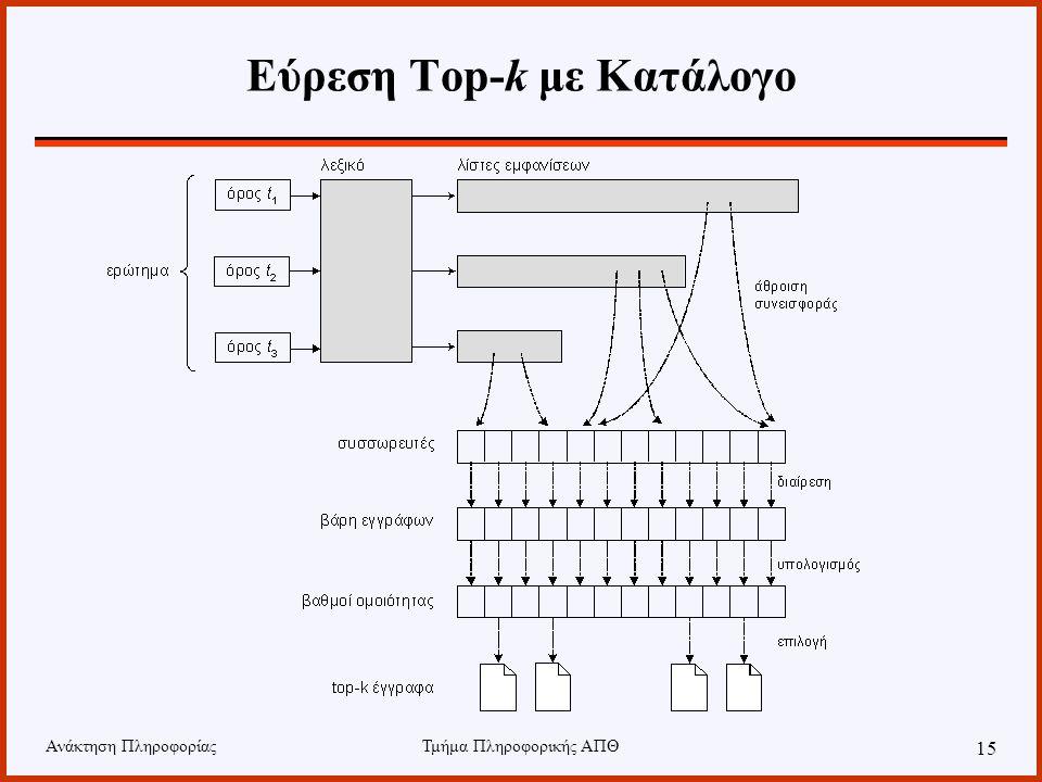 Εύρεση Top-k με Κατάλογο