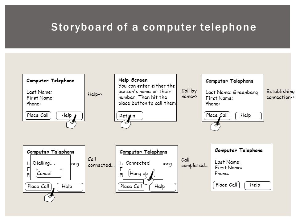 Storyboard of a computer telephone