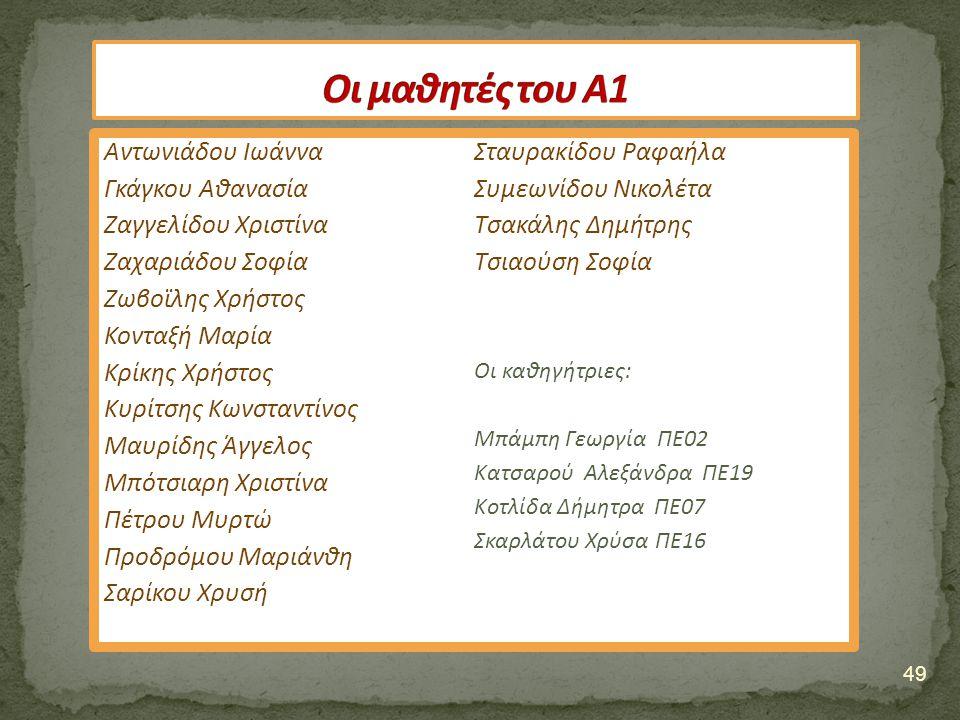 Οι μαθητές του Α1 Αντωνιάδου Ιωάννα Σταυρακίδου Ραφαήλα