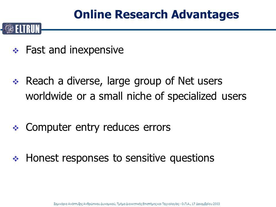 Online Research Advantages