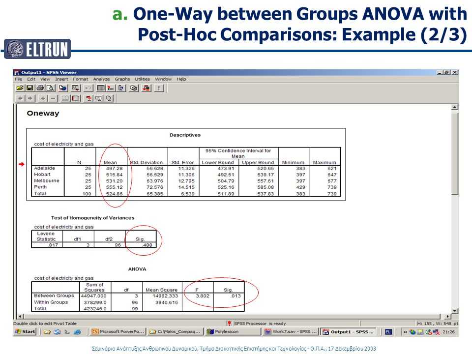 a. One-Way between Groups ANOVA with Post-Hoc Comparisons: Example (2/3)