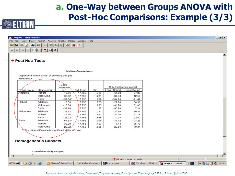 a. One-Way between Groups ANOVA with Post-Hoc Comparisons: Example (3/3)