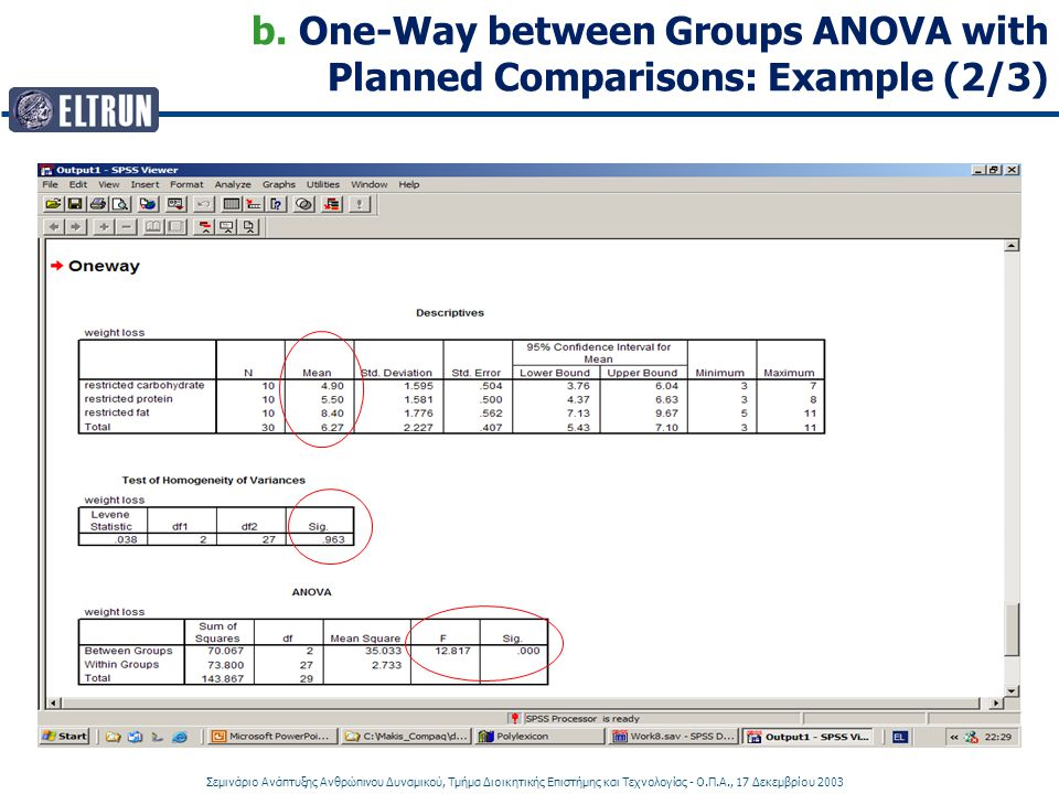 b. One-Way between Groups ANOVA with Planned Comparisons: Example (2/3)
