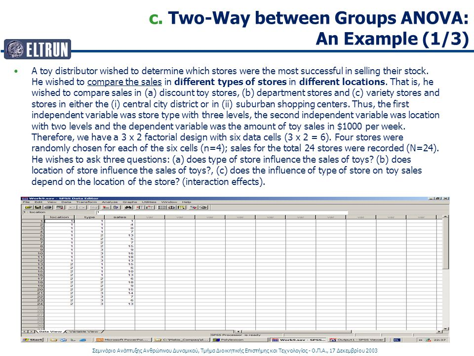 c. Two-Way between Groups ANOVA: An Example (1/3)