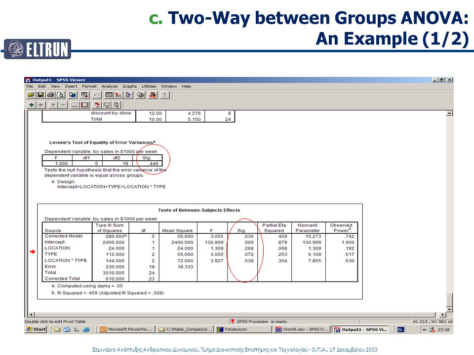 c. Two-Way between Groups ANOVA: An Example (1/2)