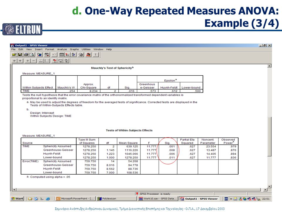 d. One-Way Repeated Measures ANOVA: Example (3/4)
