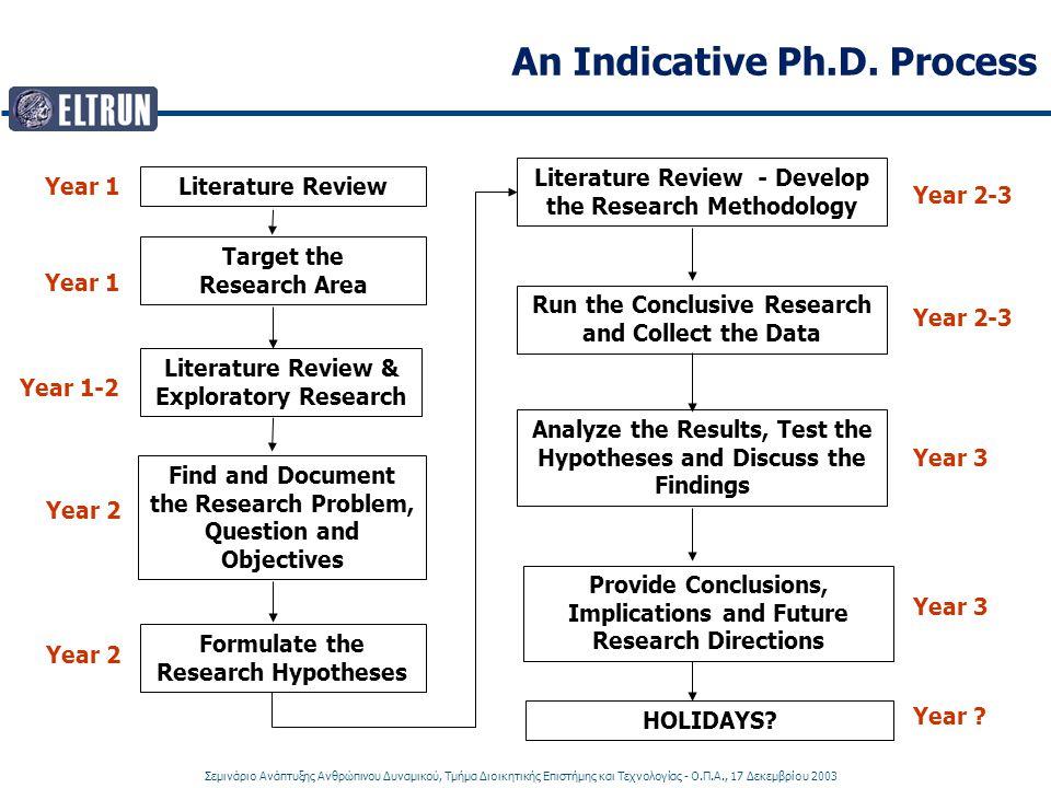 An Indicative Ph.D. Process