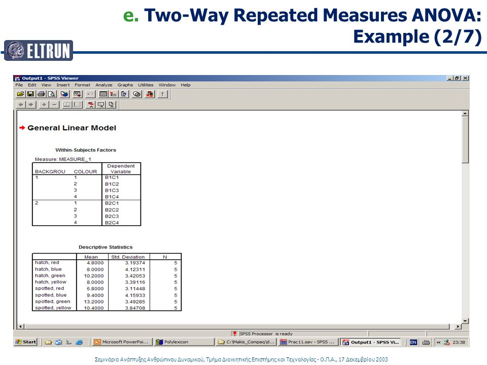 e. Two-Way Repeated Measures ANOVA: Example (2/7)