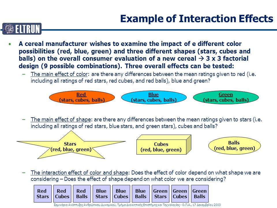 Example of Interaction Effects