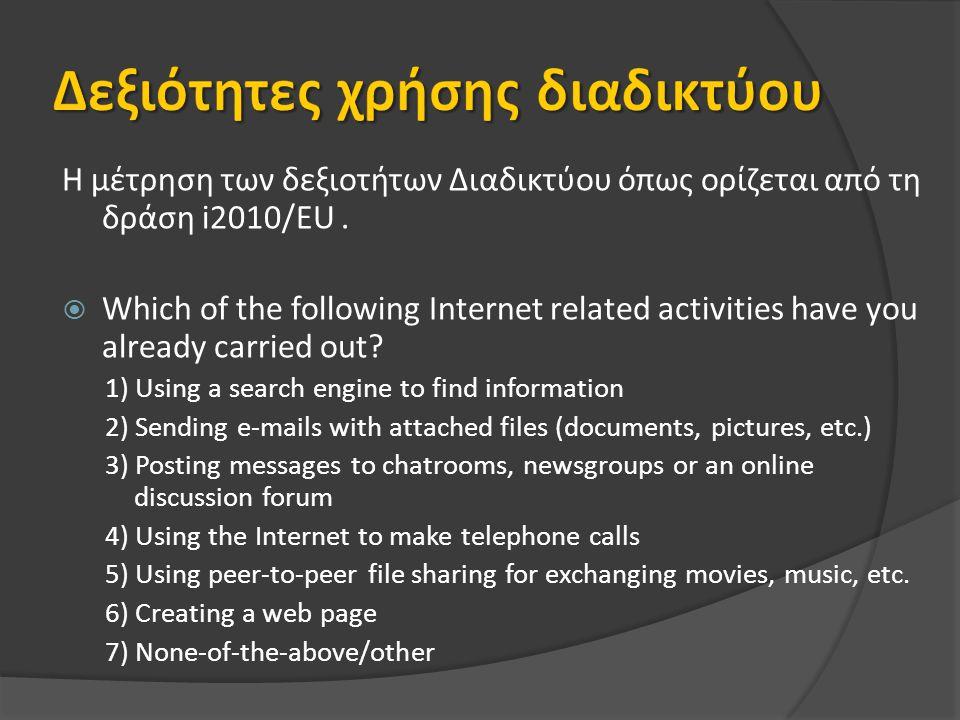 Δεξιότητες χρήσης διαδικτύου