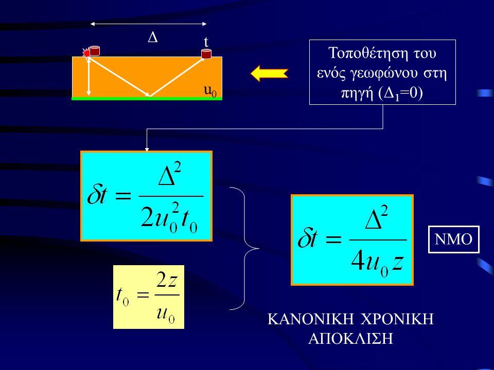Τοποθέτηση του ενός γεωφώνου στη πηγή (Δ1=0)
