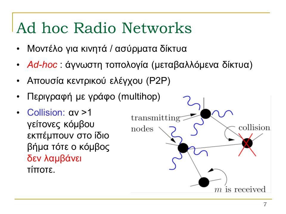 Ad hoc Radio Networks Μοντέλο για κινητά / ασύρματα δίκτυα