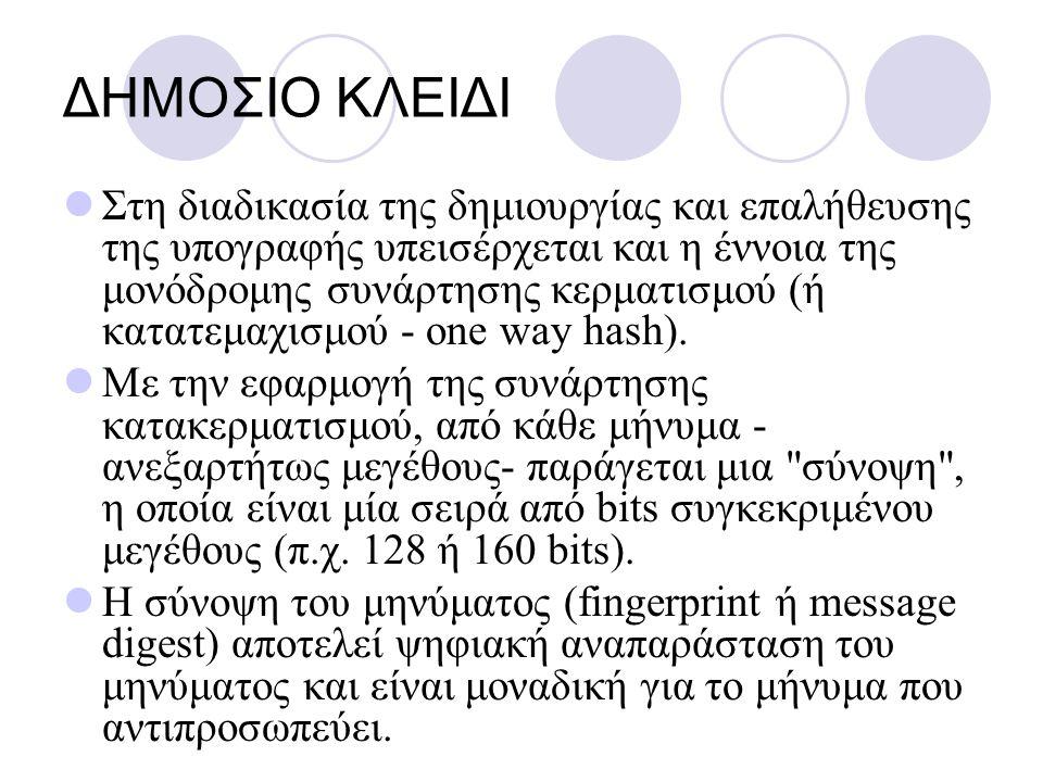 ΔΗΜΟΣΙΟ ΚΛΕΙΔΙ