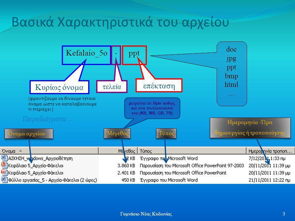 Βασικά Χαρακτηριστικά του αρχείου