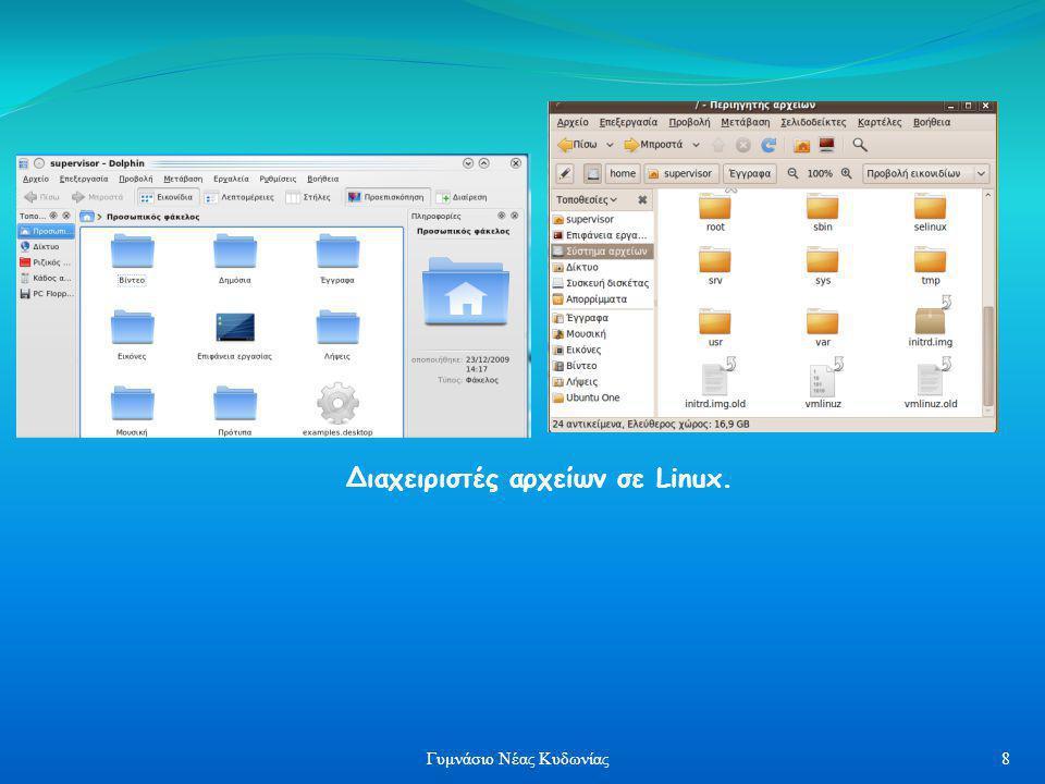 Διαχειριστές αρχείων σε Linux.